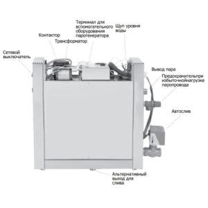 Парогенератор для хамама Sawo STN-60-1/3-DFP-X. 6 кВт
