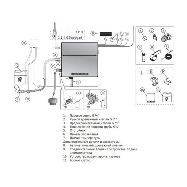 Парогенератор Harvia HGD схема подключения